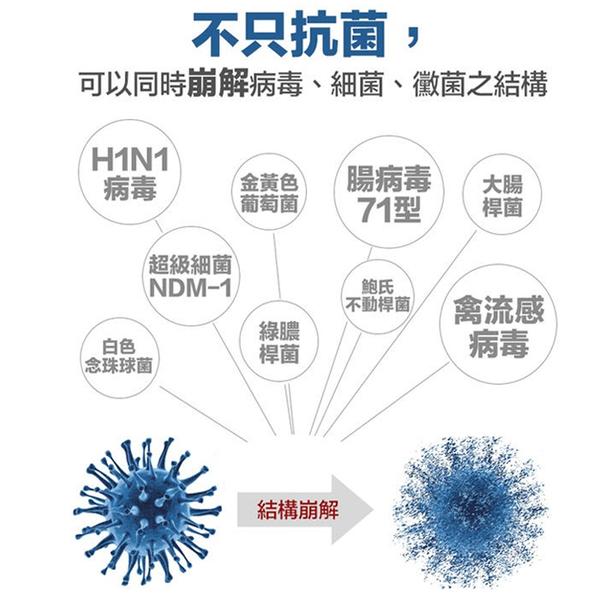 病毒崩 VirusBom 100ppm 補充瓶 500ml 噴劑補充 0052 好娃娃
