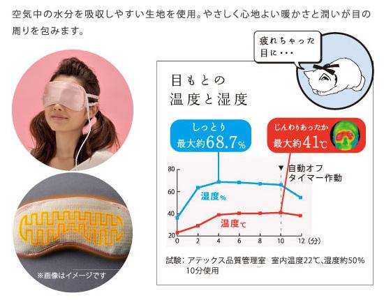 日本 正版 LOURDES ATEX 貓咪溫熱眼罩(USB/可充電式) AX-KX511 眼罩 按摩 母親節 送禮 【小福部屋】