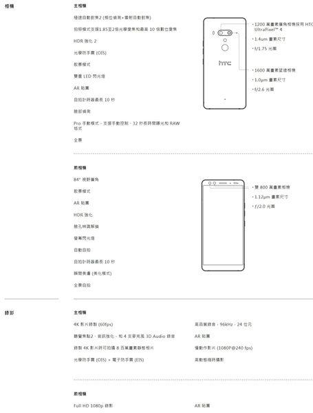 HTC U12+128G(現貨) 6吋智慧型手機-送專用保貼+保殼
