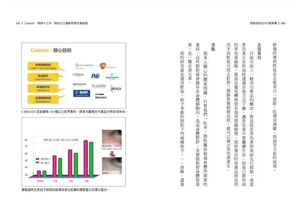 用胜肽拚出300億身價:韓國生髮權威DR CYJ的研發終極密碼