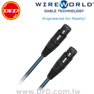WIREWORLD Luna 7 月亮 2.0M Blanced Digital Audio Cables 數位平衡線 原廠公司貨