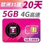 【TPHONE上網專家】歐洲 31國 20天 5GB高速上網 支援4G高速 贈送當地通話500分鐘