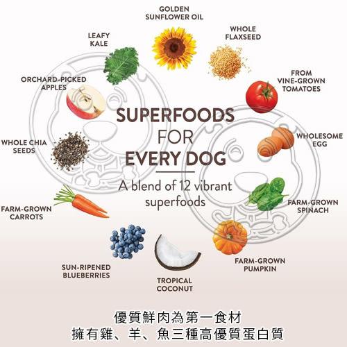 【培菓平價寵物網】美士大地極品》高齡犬養生配方(雞肉、羊肉+鮭魚)30lbs/13.61kg