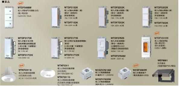 國際牌 星光系列 WTDF6891W 一連式封口蓋板 (1連用)