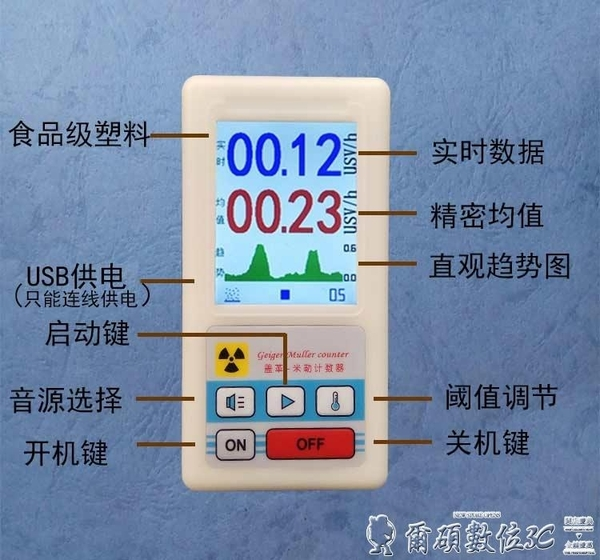 檢測器 核輻射檢測儀測試儀蓋革計數器大理石氡專業家用碘蓋格非電磁輻射LX爾碩數位