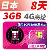 【TPHONE上網專家】日本 SOFTBANK 高速上網卡 8天無限上網 前面3GB 走4G高速