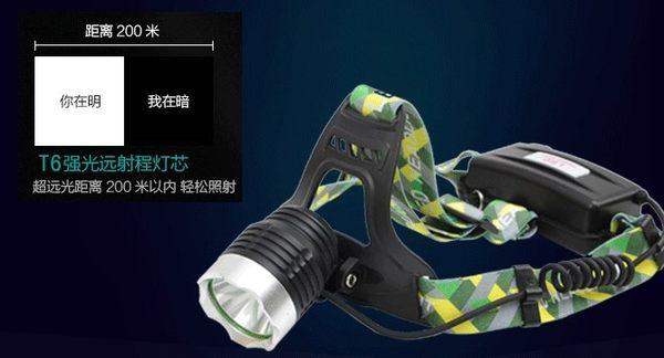 [協貿國際]  充電釣魚頭燈強光探照燈