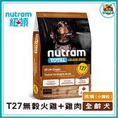 寵物FUN城市│紐頓nutram T27 無穀迷你 (火雞+雞肉+鴨肉) 狗飼料【2kg】全齡犬 小顆粒 狗糧