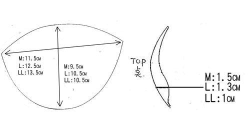 【華歌爾】下厚型 M-LL 通用型襯墊(黑)