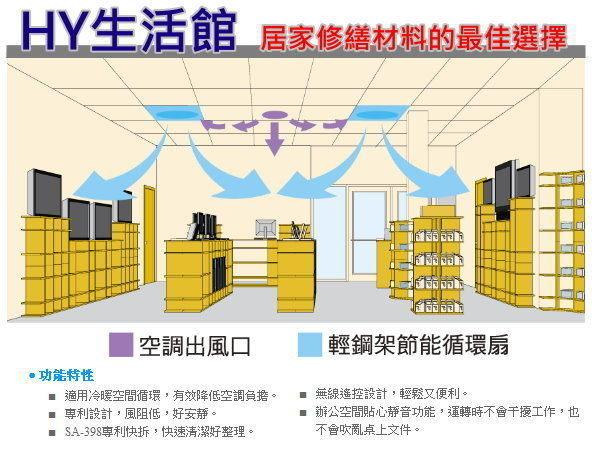 阿拉斯加 天花板輕鋼架節能循環扇SA-359附遙控器《空調節能好幫手》