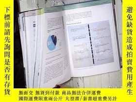 二手書博民逛書店CHINA罕見FIXED INCOME MARKET 中國固定收