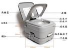 【麗室衛浴】豪華型移動式馬桶  攜帶型馬桶 適合 銀髮族 孕婦 旅行遊艇專用