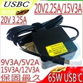 USB-C 變壓器-20V/3.25A,12V/3A,9V/3A,5V/2A,65W,Lenovo X1C-5,T470 TP13-2,DELL Latitude 11 12, XPS 12,TYPE-C