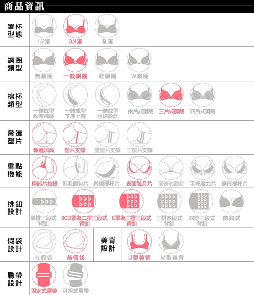 EASY SHOP-繾綣時光 大罩杯B-E罩內衣(瑰蜜粉)