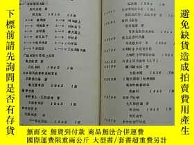 二手書博民逛書店館藏日本史資料目錄罕見(明治維新至1945年中日關係資料;193