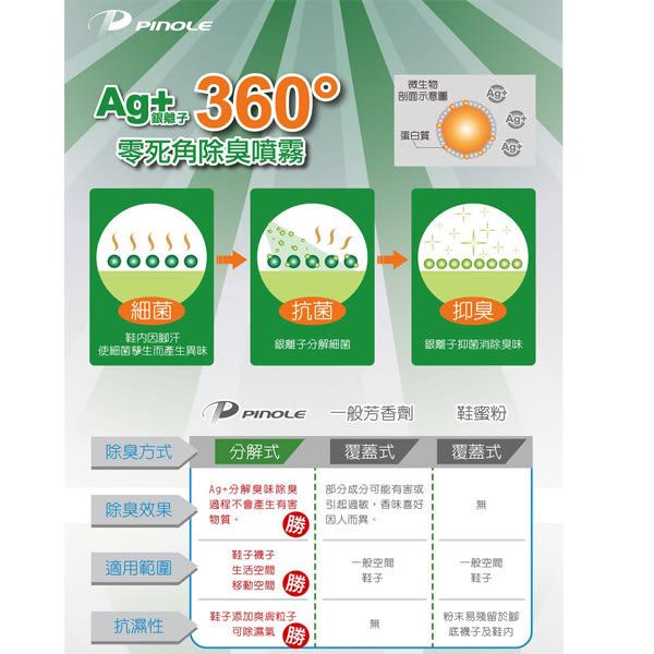 日本 Pinole Ag+360°零死角除臭噴霧250mlX1入