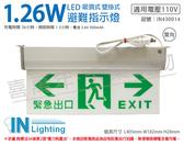 大友照明innotek LED 1.26W AC110V 吸頂/壁掛 緊急出口 雙向 避難方向指示燈 _ IN430014