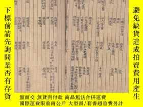 二手書博民逛書店醫學實在易罕見卷1——41598 陳修園