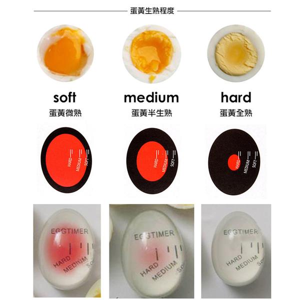 水煮蛋熟度計時器 CJ07013