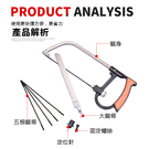 【魔術鋸】韓式多功能手工鋼絲鋸子 萬用鋸 木工鋸條 六件組