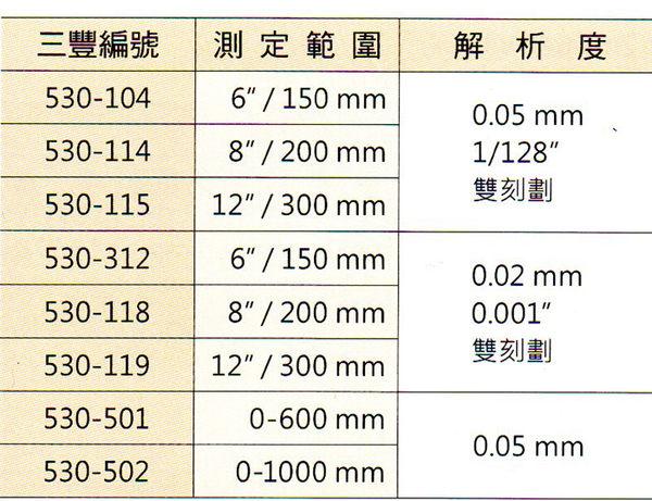 游標卡尺200mm日本製530-114三豐Mitsutoyo