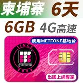 柬埔寨 6天 6GB高速上網 支援4G高速