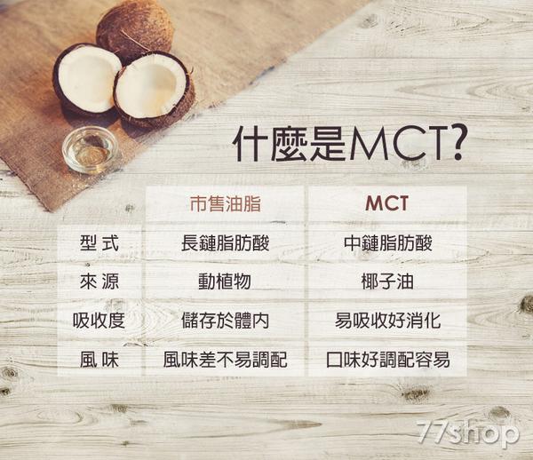 【Dr.Diary醫生健康日記】生酮飲食 防彈咖啡/奶茶/可可 (每盒10包)