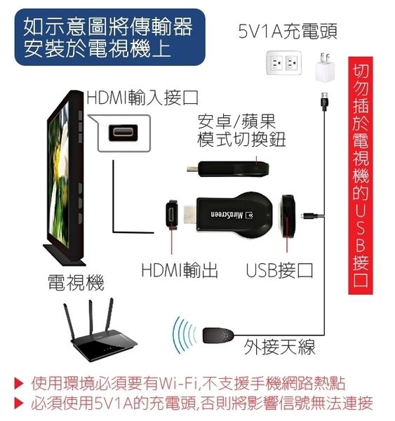 MiraScreen 手機無線HDMI影音傳輸器+1A充電頭 無線 HDMI Miracast 電視投影 投屏器 同屏器