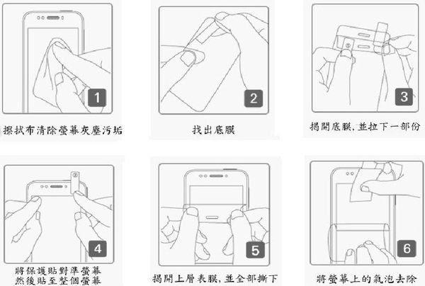【台灣優購】全新 Acer Iconia A1-810 平板專用亮面螢幕保護貼 保護膜 日本材料~優惠價149元