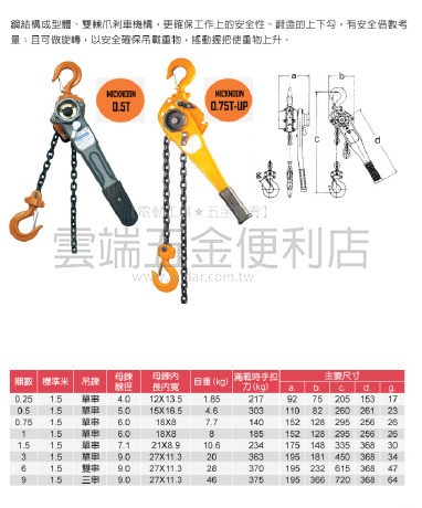 1.5T*3M 手搖吊車 台灣製造