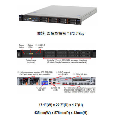 Lenovo System x3250 M6 (3633-W5V)熱抽機架式伺服器【Intel Xeon E3-1230 v6 / 8GB / M1210(Raid-0,1)】(2.5吋)