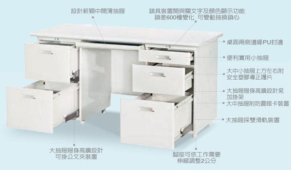 【IS空間美學】寬140公分雙邊辦公桌(左三屜右三屜)