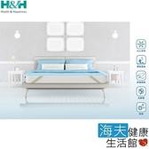 【南良H&H】冰舒清透涼感墊 (雙人加大182x188cm)