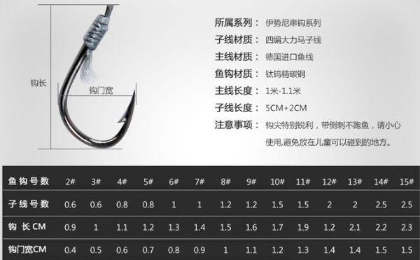[協貿國際] 防纏繞串鉤垂釣套裝漁具 5 個價