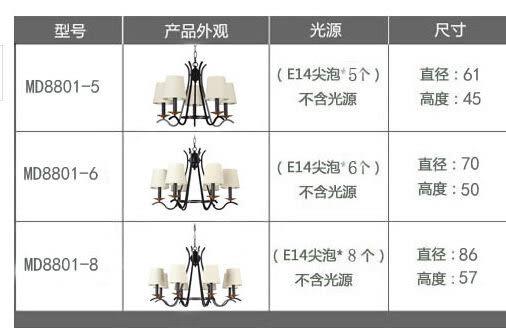 設計師美術精品館美式鄉村吊燈 烤漆黑色客廳餐廳臥室燈具 複古簡約現代韓式燈飾 5燈