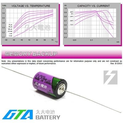 ✚久大電池❚ TADIRAN TL-5101/P 帶軸線 TL-5101 TL-4902 TL-5902  TA12