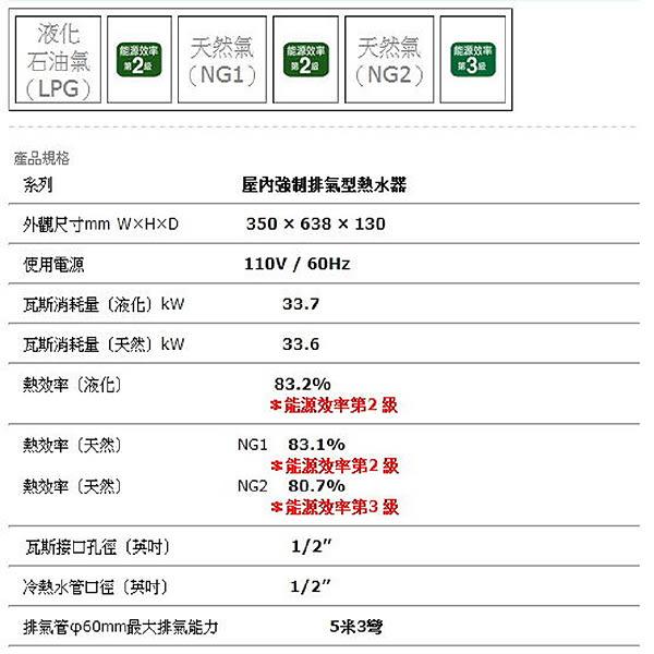 林內熱水器 MUA-A1600WF 16公升 數位強制排氣恆溫熱水器  馬文網站強銷機種 水電DIY
