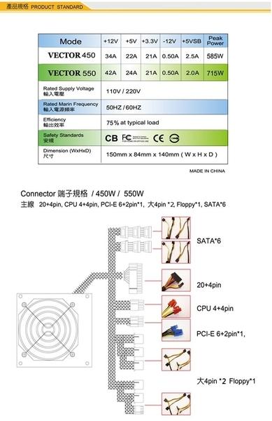 Cyber SLIM雷克特VECTOR-450W 電源供應器