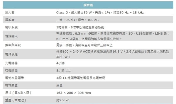 ^聖家^MIPRO 嘉強旗艦型肩掛式無線喊話器~單頻 MA-202B【全館刷卡分期+免運費】