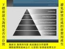 二手書博民逛書店Security罕見Supervision And Management Fourth Edition: Theo