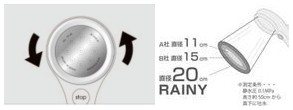 【麗室衛浴】日本原裝  RAINY BASIC 極細 省水40% 水壓增強 可拆式 不銹鋼面板 蓮蓬頭 PS300-80XA