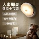 TheLife 360度紅外線感應磁吸式LED小夜燈USB充電小夜燈