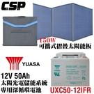 【CSP】SP-150+UXC50-12IFR太陽能儲電組 適用 露營車 長期在外工作者 跑船