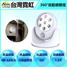 360度自動感應燈【特價商品】...