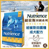 *KING WANG*【含運】美國Nutrience紐崔斯《田園糧-成犬(雞肉+蔬果)》2.5公斤