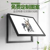 配電表箱裝飾畫電閘遮擋畫總開關有框掛畫電箱裝飾畫現代簡約壁畫igo 美芭