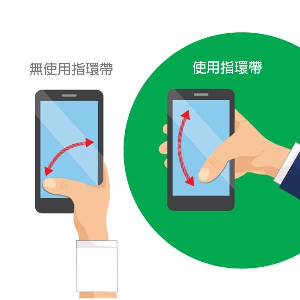 【94號鋪】4smarts 手機時尚指環帶_無支架(銀色/迷彩綠/淺藍/淺粉)
