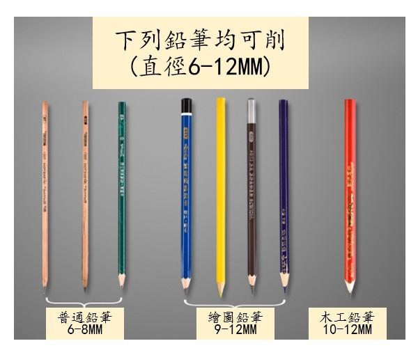 電動雙孔削鉛筆機