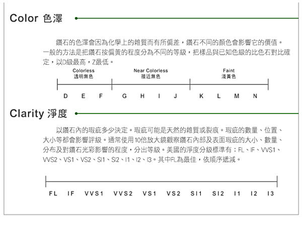 【LECRIN翠屋珠寶】心心相印0.13克拉美鑽-雙色