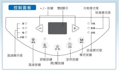 《長宏》 HERAN 禾聯移動式冷氣2.3kw【HPA-23G】24 期0利率,110V.全機三年保固,免運費!